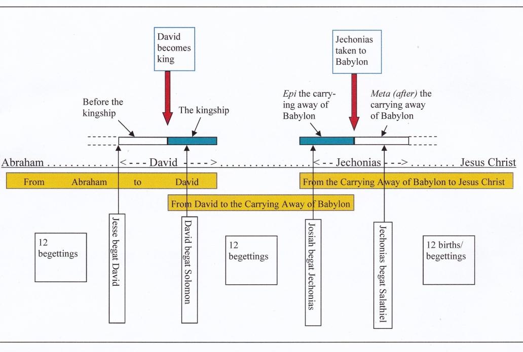 Matthewdiagram1